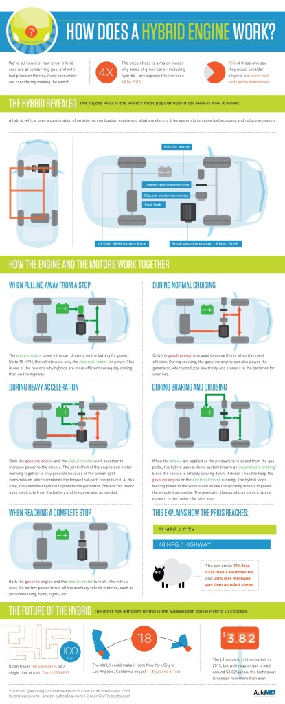 how-a-hybrid-works-infographic-used-courtesy-of-automd_100353583_l